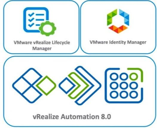 What's new in VMware vRealize Automation 8.0